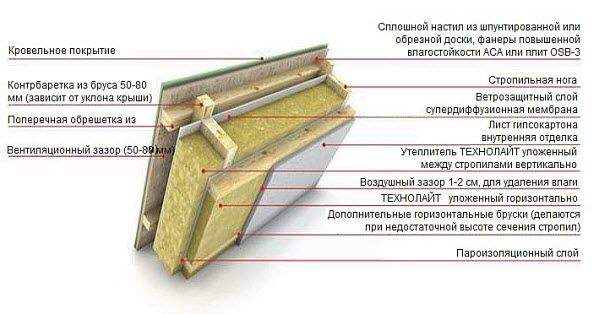 ТЕХНОЛАЙТ